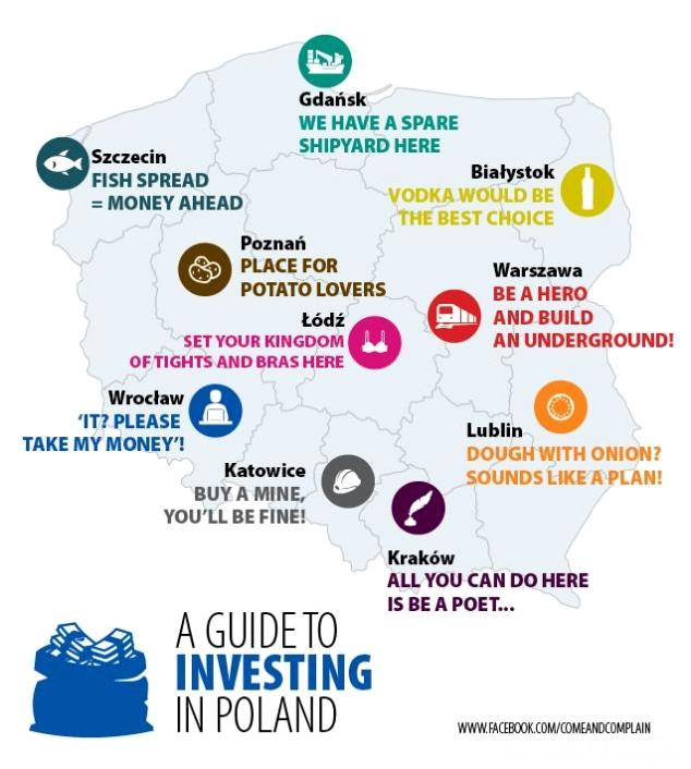 dla chętnych zainwestować w Polsce