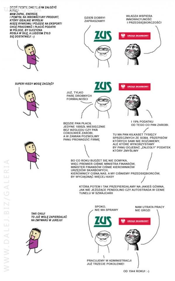 Prowadzenie firmy w Polsce